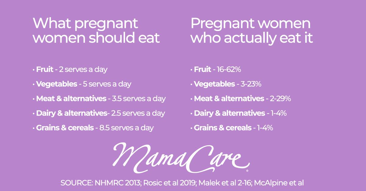 what pregnant women should eat